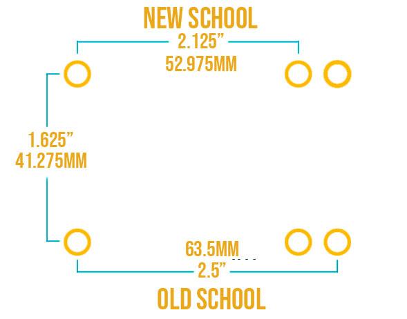 distancia agujeros tabla skate
