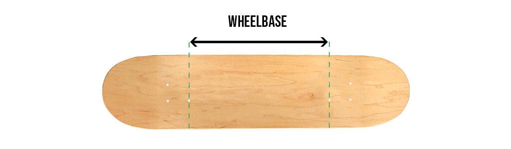 skate wheelbase