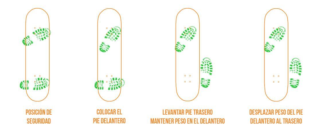 posición frenada en el skate