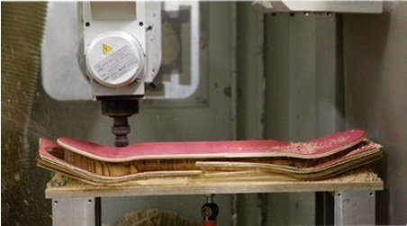 HLC Skateboards CNC machine